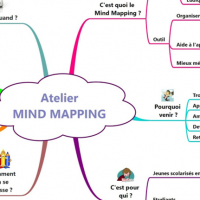 mind-maping creatif-pour-innover